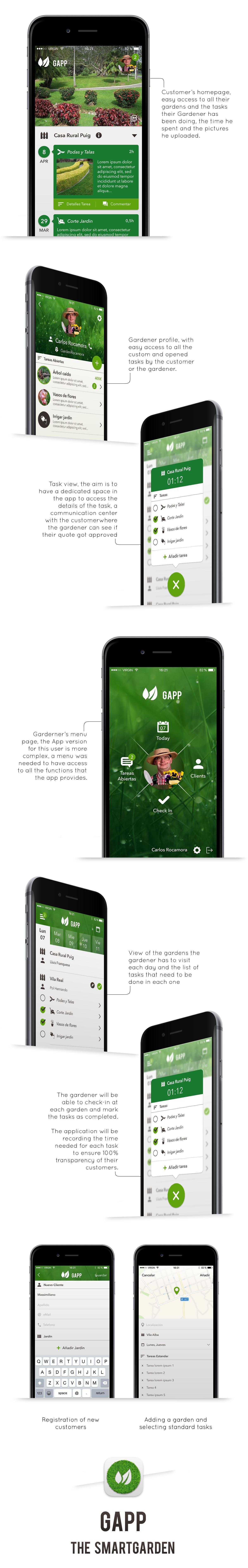 App-presentation